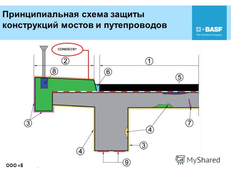 ООО «БАУ-Сервис» Принципиальная схема защиты конструкций мостов и путепроводов