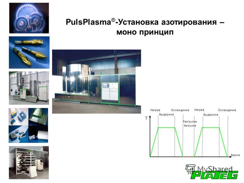 PulsPlasma ® -Установка азотирования – моно принцип Нагрев Выдержка Охлаждение Нагрев Выдержка Разгрузка Загрузка Время T