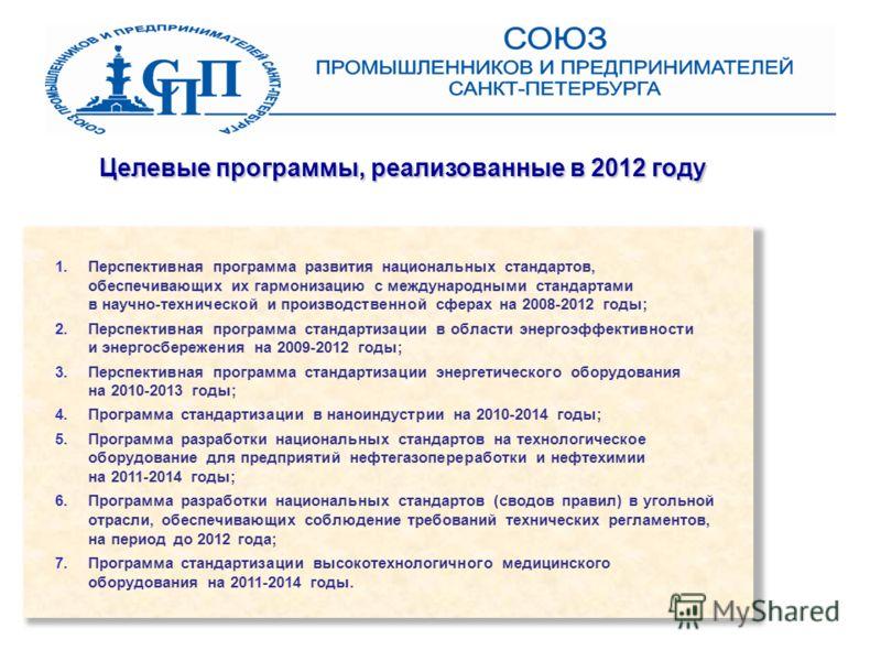 Целевые программы, реализованные в 2012 году 1.Перспективная программа развития национальных стандартов, обеспечивающих их гармонизацию с международными стандартами в научно-технической и производственной сферах на 2008-2012 годы; 2.Перспективная про