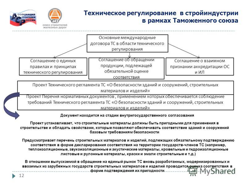 12 Основные международные договора ТС в области технического регулирования Соглашение о единых правилах и принципах технического регулирования Соглашение об обращении продукции, подлежащей обязательной оценке соответствия Соглашение о взаимном призна
