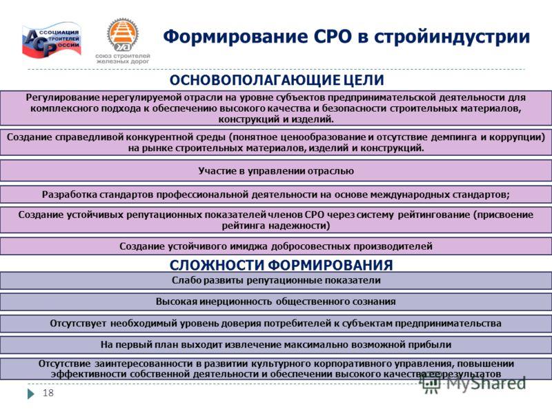 18 Формирование СРО в стройиндустрии - -. Регулирование нерегулируемой отрасли на уровне субъектов предпринимательской деятельности для комплексного подхода к обеспечению высокого качества и безопасности строительных материалов, конструкций и изделий