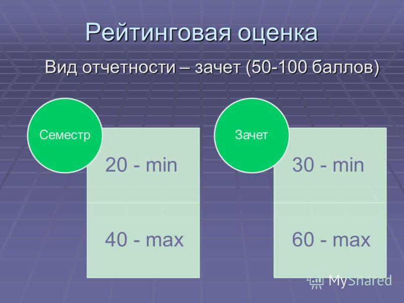 Рейтинговая оценка Вид отчетности – зачет (50-100 баллов) 20 - min 40 - max Семестр 30 - min 60 - max Зачет