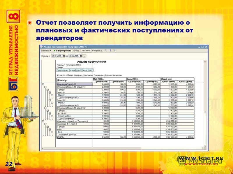 22 Отчет позволяет получить информацию о плановых и фактических поступлениях от арендаторов