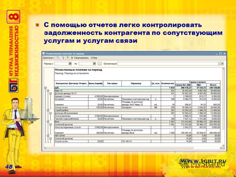 48 С помощью отчетов легко контролировать задолженность контрагента по сопутствующим услугам и услугам связи