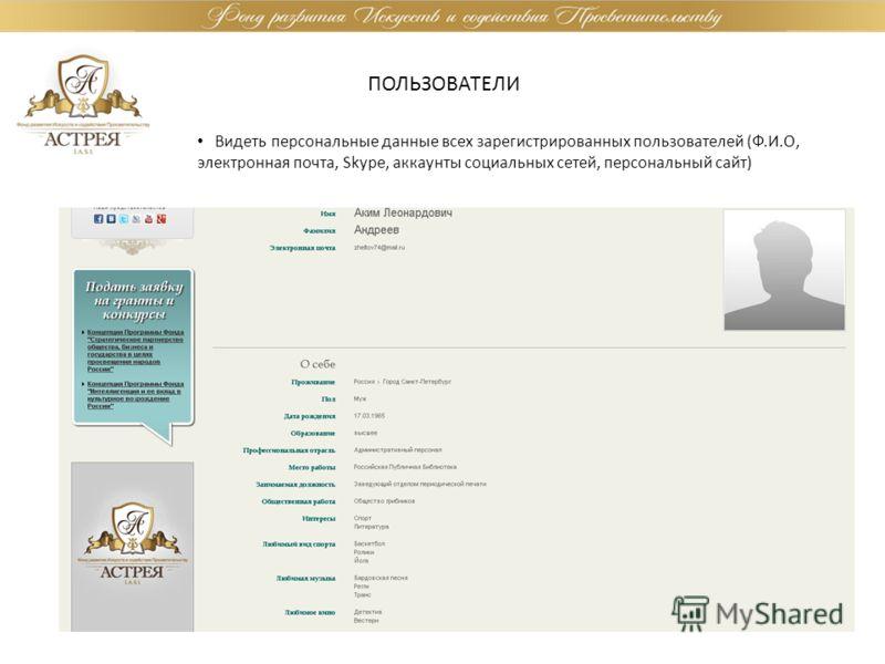 ПОЛЬЗОВАТЕЛИ Видеть персональные данные всех зарегистрированных пользователей (Ф.И.О, электронная почта, Skype, аккаунты социальных сетей, персональный сайт)