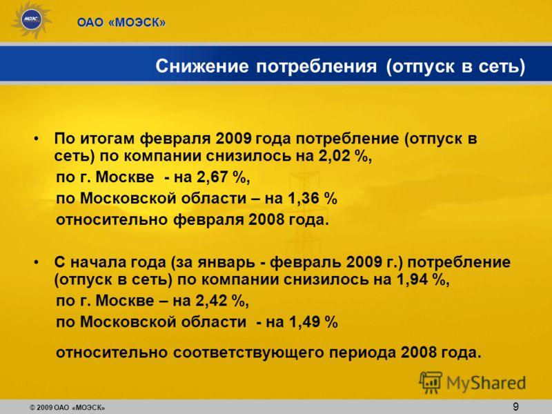 © 2009 ОАО «МОЭСК» ОАО «МОЭСК» 9 По итогам февраля 2009 года потребление (отпуск в сеть) по компании снизилось на 2,02 %, по г. Москве - на 2,67 %, по Московской области – на 1,36 % относительно февраля 2008 года. С начала года (за январь - февраль 2