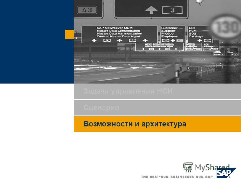 Возможности и архитектура Задача управления НСИ Сценарии