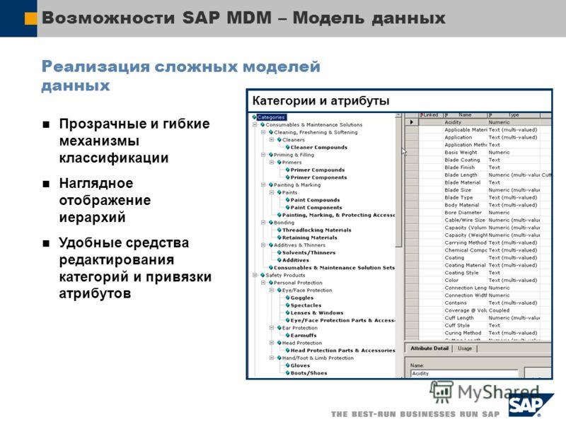 Возможности SAP MDM – Модель данных Реализация сложных моделей данных Категории и атрибуты Прозрачные и гибкие механизмы классификации Наглядное отображение иерархий Удобные средства редактирования категорий и привязки атрибутов