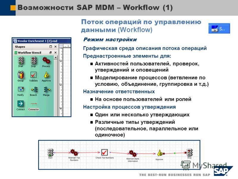 Возможности SAP MDM – Workflow (1) Поток операций по управлению данными (Workflow) Режим настройки Графическая среда описания потока операций Преднастроенные элементы для: Активностей пользователей, проверок, утверждений и оповещений Моделирование пр