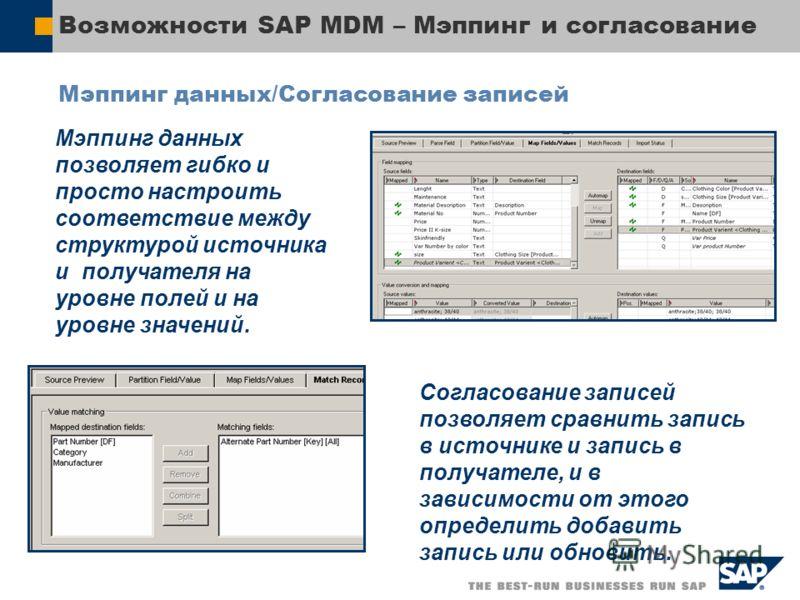 Возможности SAP MDM – Мэппинг и согласование Мэппинг данных/Согласование записей Мэппинг данных позволяет гибко и просто настроить соответствие между структурой источника и получателя на уровне полей и на уровне значений. Согласование записей позволя