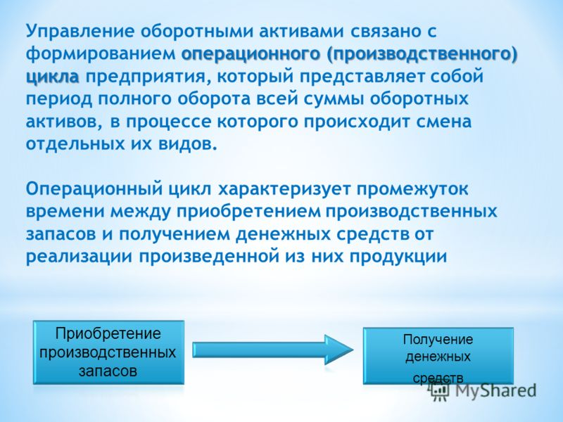 операционного (производственного) цикла Управление оборотными активами связано с формированием операционного (производственного) цикла предприятия, который представляет собой период полного оборота всей суммы оборотных активов, в процессе которого пр