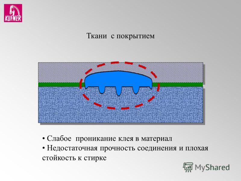 Слабое проникание клея в материал Недостаточная прочность соединения и плохая стойкость к стирке Ткани с покрытием
