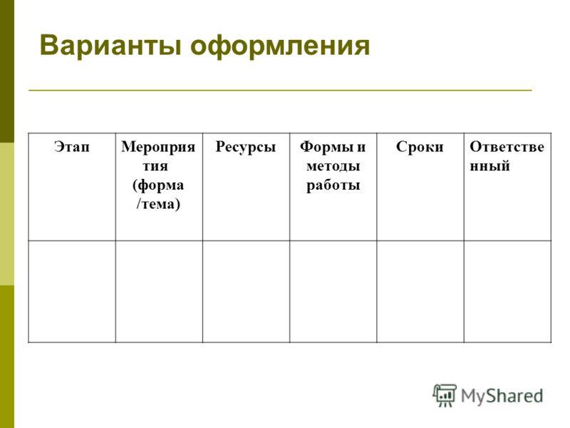 ЭтапМероприя тия (форма /тема) РесурсыФормы и методы работы СрокиОтветстве нный Варианты оформления