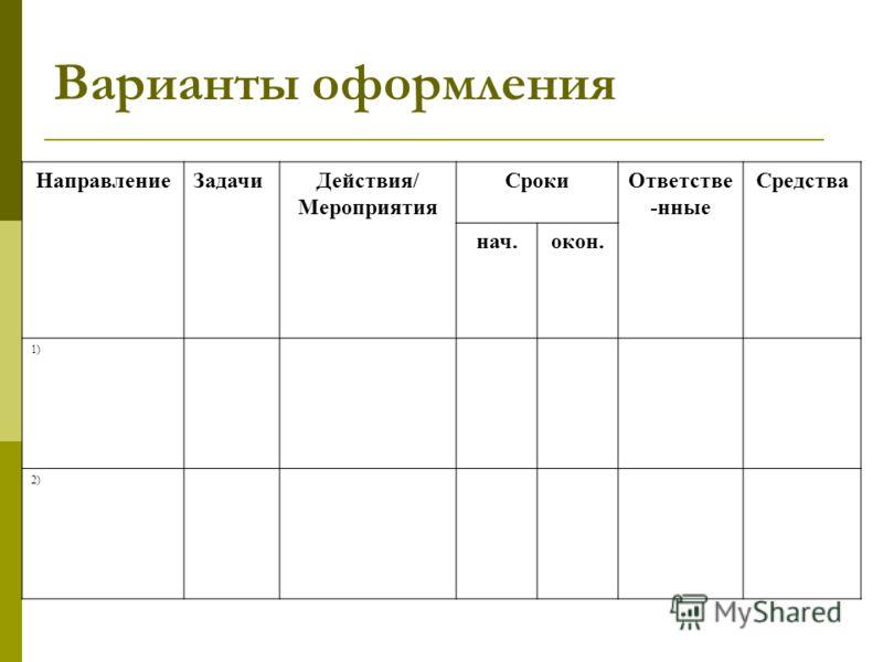 НаправлениеЗадачиДействия/ Мероприятия СрокиОтветстве -нные Средства нач.окон. 1) 2)