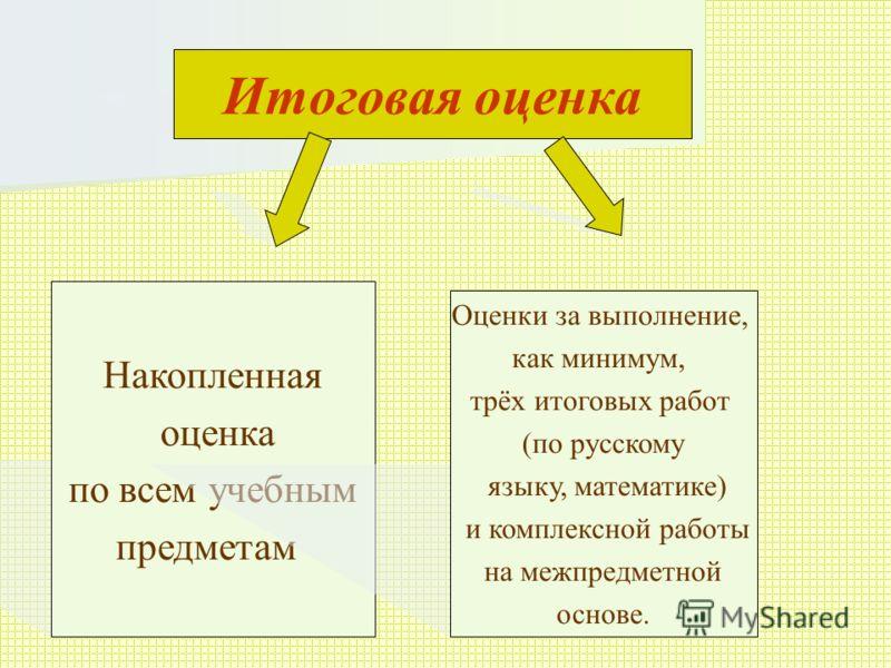 Итоговая оценка Накопленная оценка по всем учебным предметам Оценки за выполнение, как минимум, трёх итоговых работ (по русскому языку, математике) и комплексной работы на межпредметной основе.