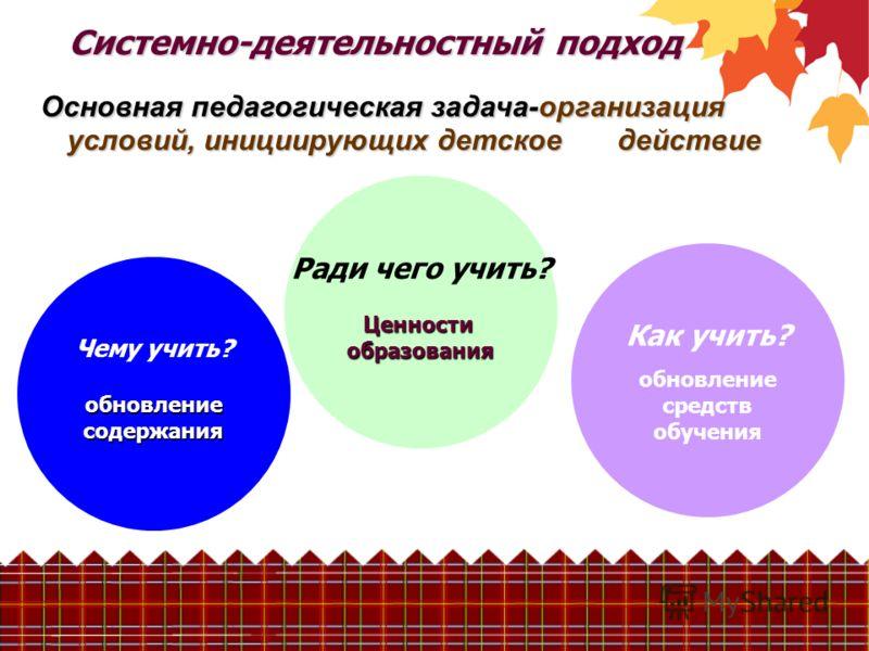 Основная педагогическая задача-организация условий, инициирующих детское действие Основная педагогическая задача-организация условий, инициирующих детское действие Системно-деятельностный подход Системно-деятельностный подход Чему учить?обновлениесод