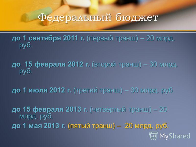 Федеральный бюджет до 1 сентября 2011 г. (первый транш) – 20 млрд. руб. до 15 февраля 2012 г. (второй транш) – 30 млрд. руб. до 1 июля 2012 г. (третий транш) – 30 млрд. руб. до 15 февраля 2013 г. (четвертый транш) – 20 млрд. руб. до 1 мая 2013 г. (пя