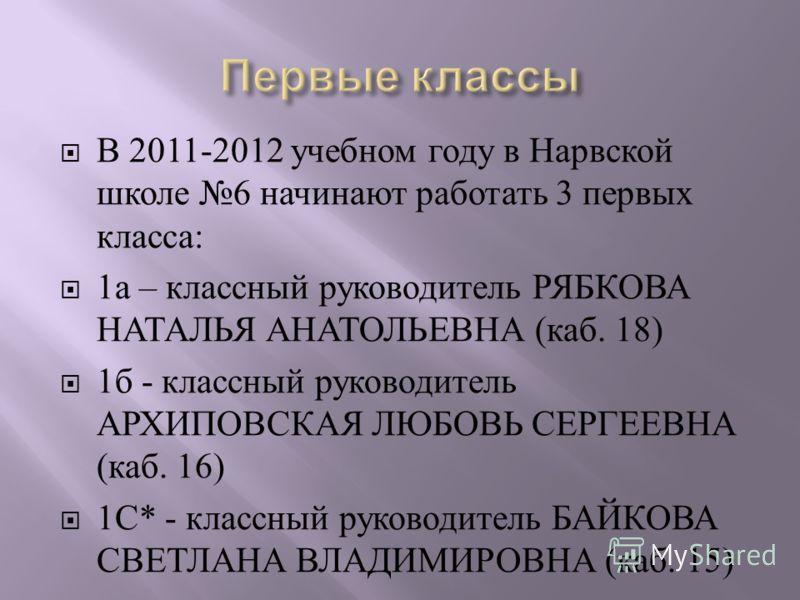 В 2011-2012 учебном году в Нарвской школе 6 начинают работать 3 первых класса : 1 а – классный руководитель РЯБКОВА НАТАЛЬЯ АНАТОЛЬЕВНА ( каб. 18) 1 б - классный руководитель АРХИПОВСКАЯ ЛЮБОВЬ СЕРГЕЕВНА ( каб. 16) 1 С * - классный руководитель БАЙКО