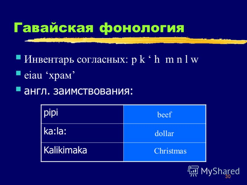 30 Гавайская фонология Инвентарь согласных: p k h m n l w eiau храм англ. заимствования: pipi ka:la: Kalikimaka beef dollar Christmas