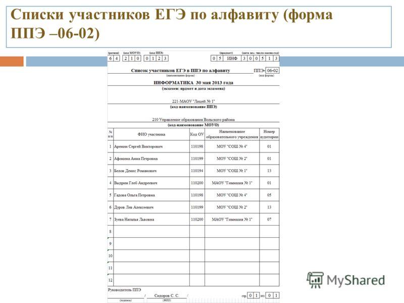 Списки участников ЕГЭ по алфавиту (форма ППЭ –06-02)