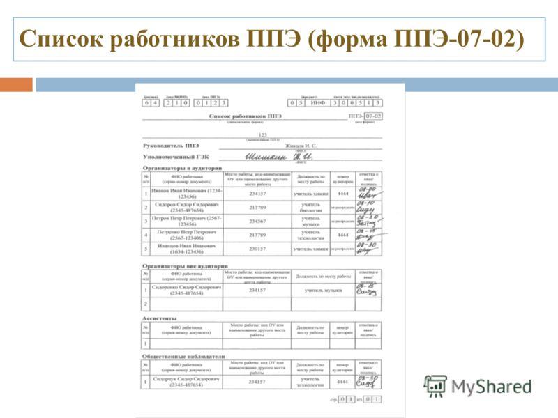 Список работников ППЭ (форма ППЭ-07-02)