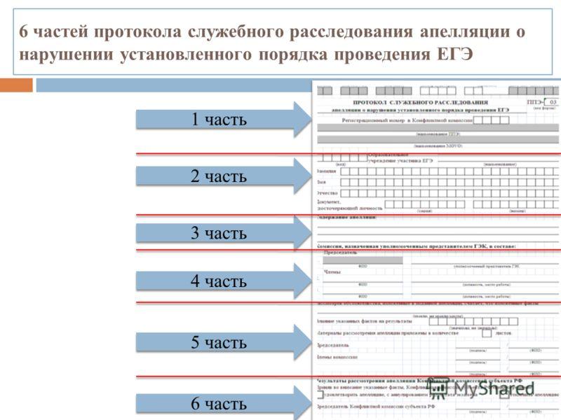6 частей протокола служебного расследования апелляции о нарушении установленного порядка проведения ЕГЭ 1 часть 2 часть 3 часть 4 часть 5 часть 6 часть