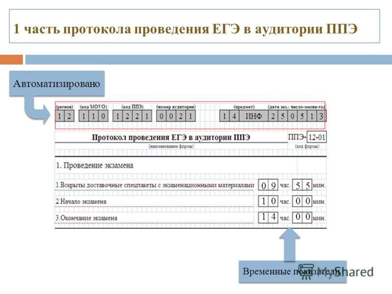 1 часть протокола проведения ЕГЭ в аудитории ППЭ Автоматизировано 0 9 5 5 1 0 0 0 1 4 0 0 Временные показатели