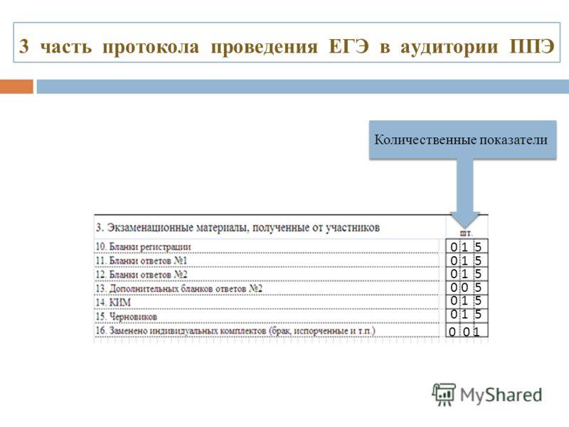 3 часть протокола проведения ЕГЭ в аудитории ППЭ Количественные показатели 0 1 5 0 0 5 0 1 5 0 0 1