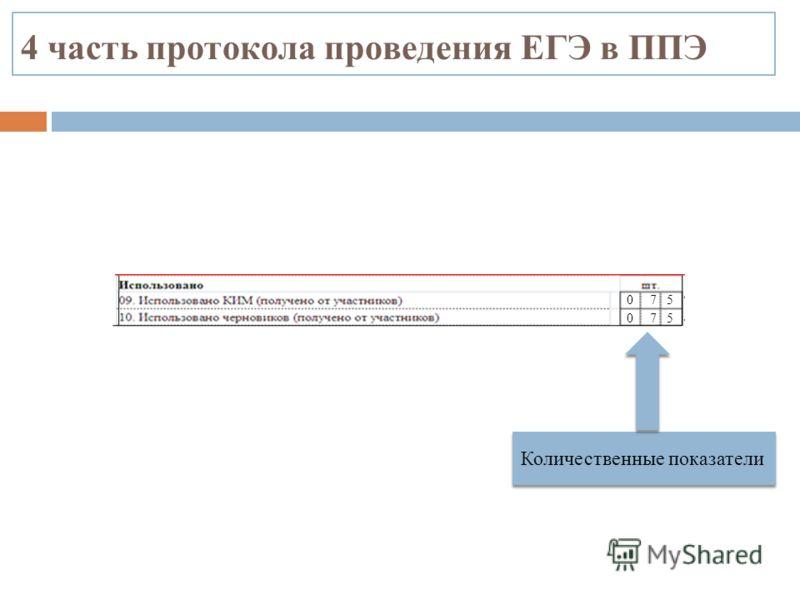 4 часть протокола проведения ЕГЭ в ППЭ Количественные показатели 0 7 5