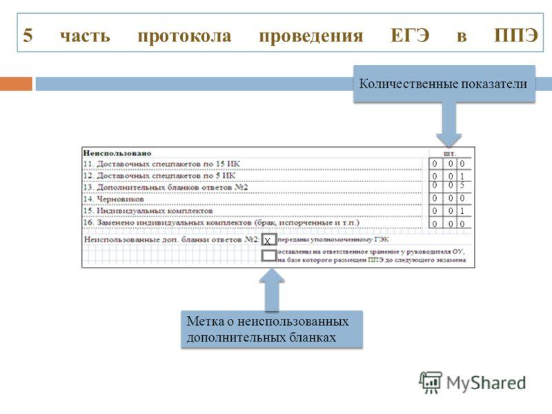 5 часть протокола проведения ЕГЭ в ППЭ 0 0 0 0 0 1 0 0 5 0 0 0 0 0 1 0 0 0 Количественные показатели Метка о неиспользованных дополнительных бланках X