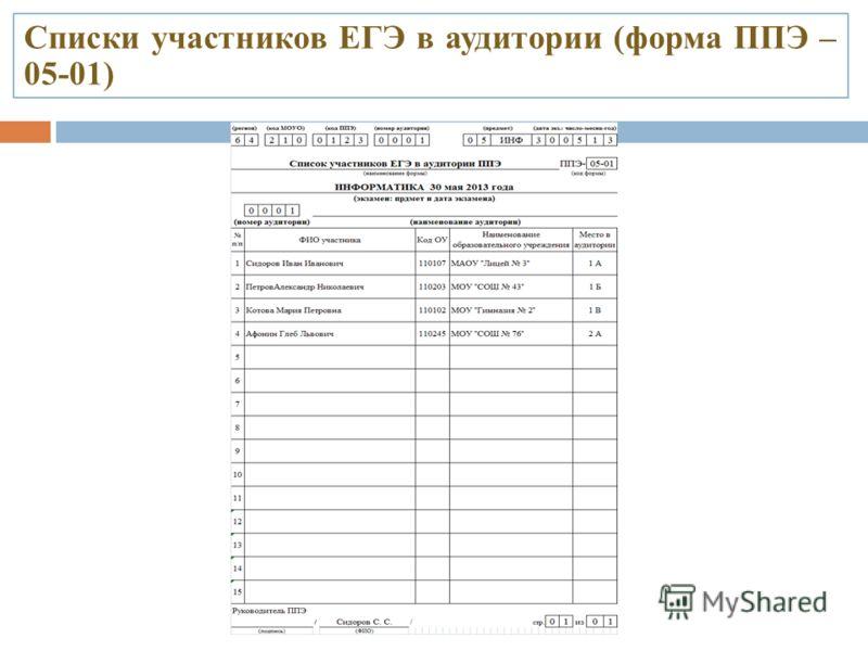 Списки участников ЕГЭ в аудитории (форма ППЭ – 05-01)