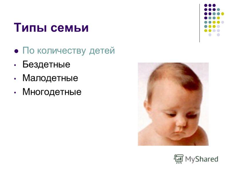 Типы семьи По количеству детей Бездетные Малодетные Многодетные
