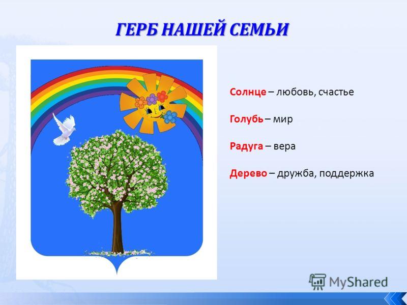 Солнце – любовь, счастье Голубь – мир Радуга – вера Дерево – дружба, поддержка ГЕРБ НАШЕЙ СЕМЬИ
