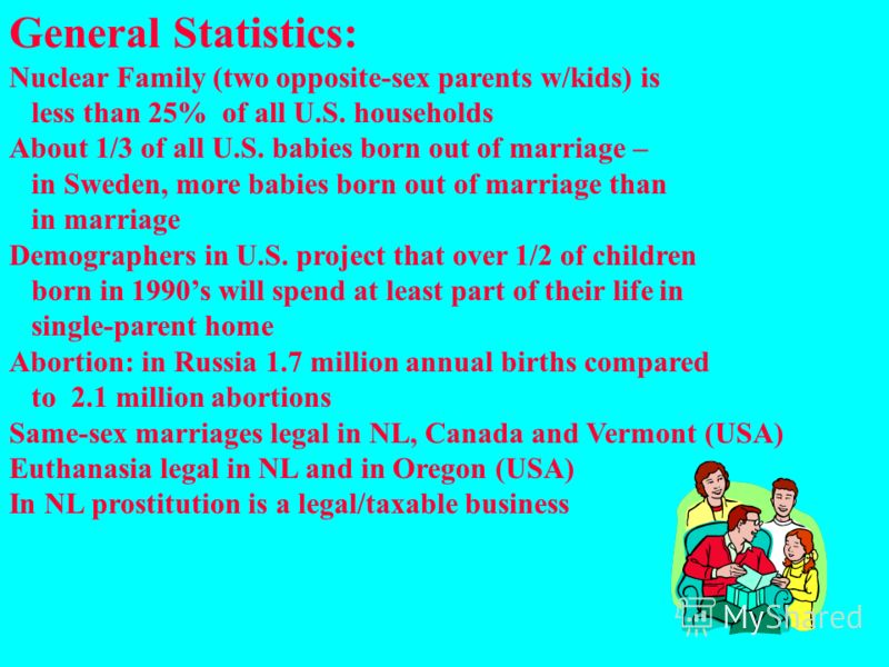 General Statistics: Nuclear Family (two opposite-sex parents w/kids) is less than 25% of all U.S. households About 1/3 of all U.S. babies born out of marriage – in Sweden, more babies born out of marriage than in marriage Demographers in U.S. project