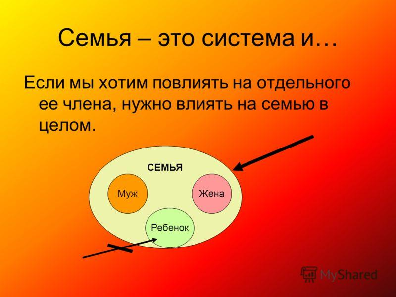 Семья – это система и… Если мы хотим повлиять на отдельного ее члена, нужно влиять на семью в целом. СЕМЬЯ МужЖена Ребенок