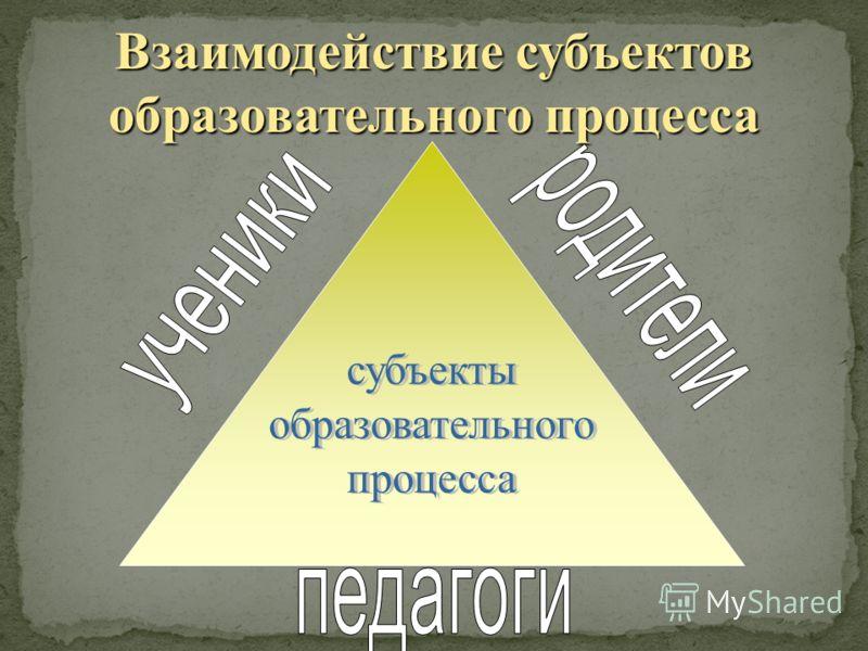 Взаимодействие субъектов образовательного процесса