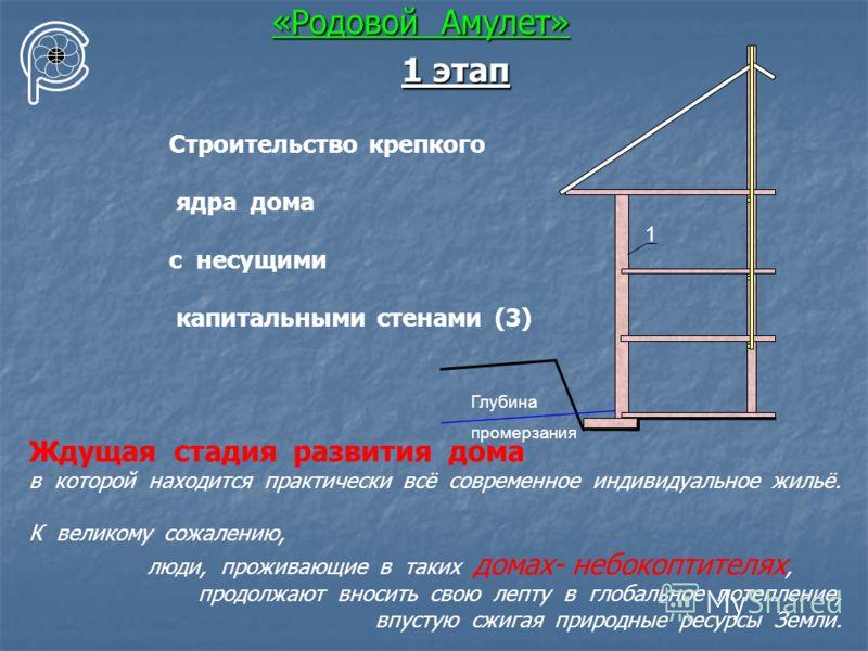 «Родовой Амулет» 1 этап Глубина промерзания 1 Строительство крепкого ядра дома с несущими капитальными стенами (3) Ждущая стадия развития дома в которой находится практически всё современное индивидуальное жильё. К великому сожалению, люди, проживающ