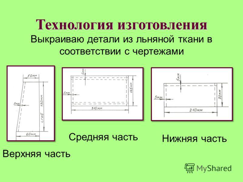 Технология изготовления Технология изготовления Выкраиваю детали из льняной ткани в соответствии с чертежами Средняя часть Нижняя часть Верхняя часть