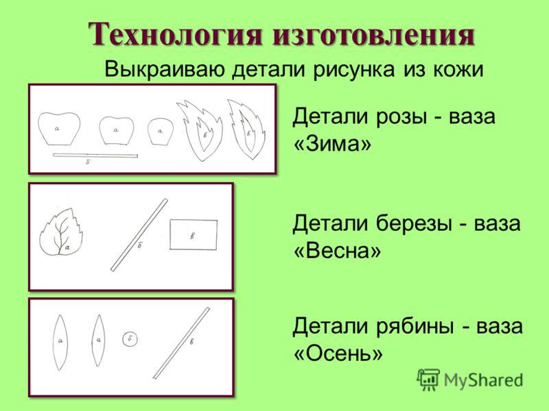 Технология изготовления Выкраиваю детали рисунка из кожи Детали розы - ваза «Зима» Детали березы - ваза «Весна» Детали рябины - ваза «Осень»