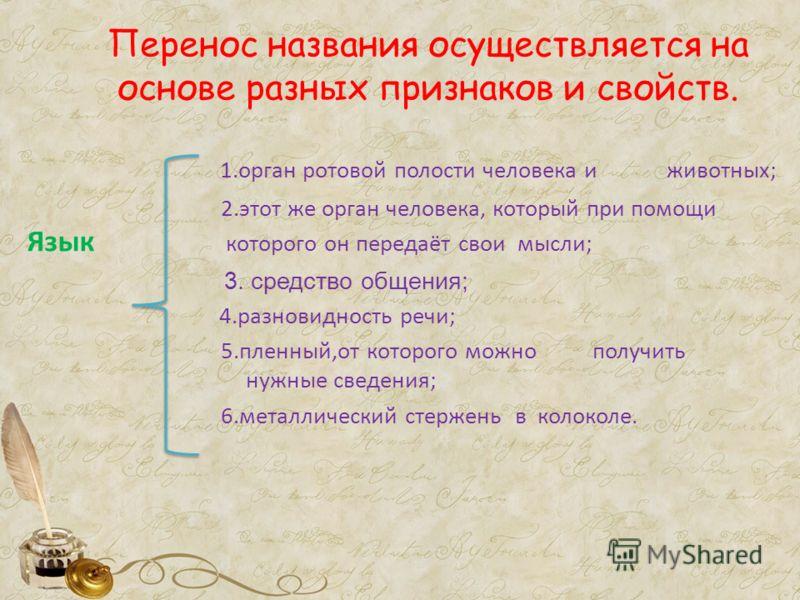Перенос названия осуществляется на основе разных признаков и свойств. 1.орган ротовой полости человека и животных; 2.этот же орган человека, который при помощи Язык которого он передаёт свои мысли; 3. средство общения; 4.разновидность речи; 5.пленный