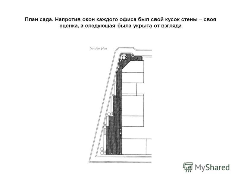 План сада. Напротив окон каждого офиса был свой кусок стены – своя сценка, а следующая была укрыта от взгляда