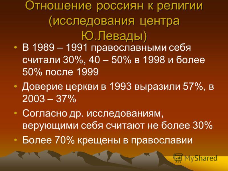 Отношение россиян к религии (исследования центра Ю.Левады) В 1989 – 1991 православными себя считали 30%, 40 – 50% в 1998 и более 50% после 1999 Доверие церкви в 1993 выразили 57%, в 2003 – 37% Согласно др. исследованиям, верующими себя считают не бол