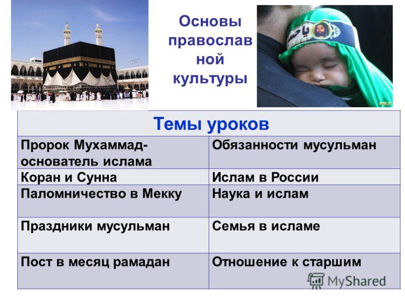 Основы православ ной культуры Темы уроков Пророк Мухаммад- основатель ислама Обязанности мусульман Коран и СуннаИслам в России Паломничество в МеккуНаука и ислам Праздники мусульманСемья в исламе Пост в месяц рамаданОтношение к старшим