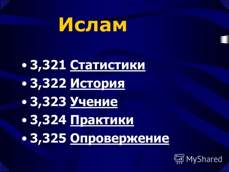 Матвеенко С. Ислам // Студенческий доклад. Евангельская теологическая семинария. -- Киев, 2005 Признание