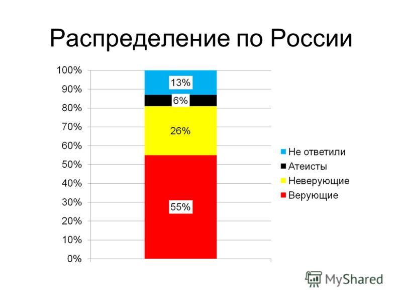 Распределение по России