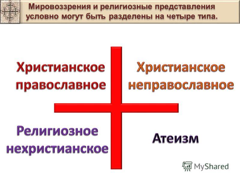 Мировоззрения и религиозные представления условно могут быть разделены на четыре типа.