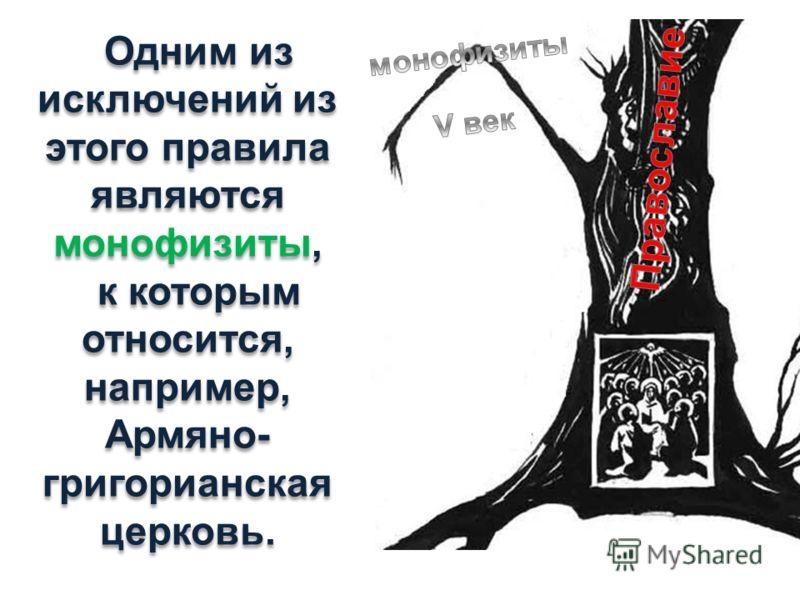 Одним из исключений из этого правила являются монофизиты, к которым относится, например, Армяно- григорианская церковь. Одним из исключений из этого правила являются монофизиты, к которым относится, например, Армяно- григорианская церковь.