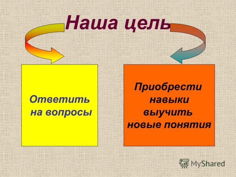 Наша цель Ответить на вопросы Приобрести навыки выучить новые понятия