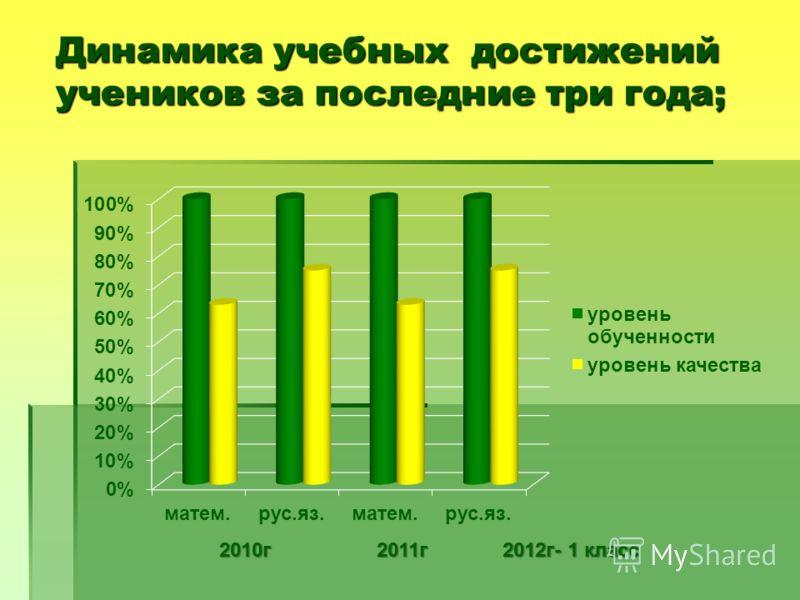Динамика учебных достижений учеников за последние три года; 2010г2011г 2012г- 1 класс