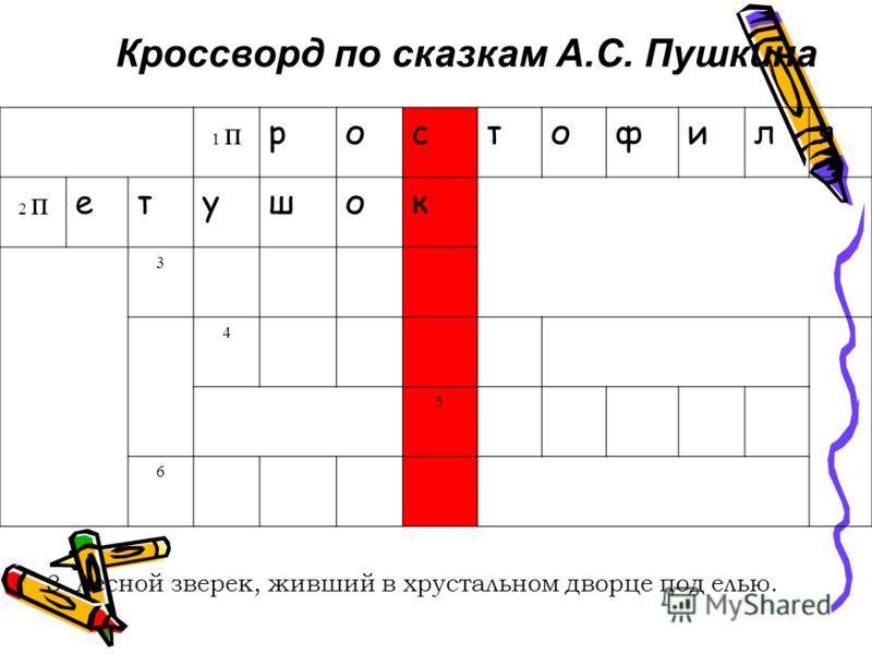 Кроссворд по сказкам А.С. Пушкина 1 п ростофиля 2 п етушок 3 4 5 6 3. Лесной зверек, живший в хрустальном дворце под елью.